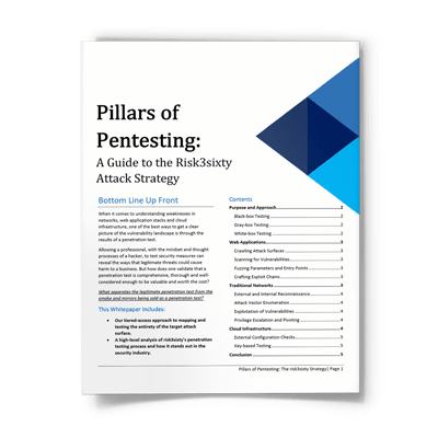 Pillars of Pentesting