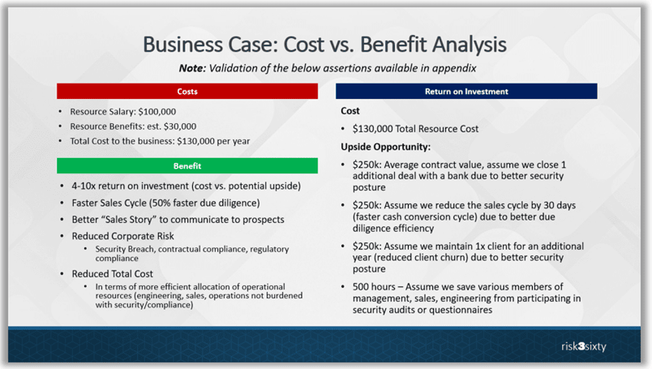 Cost vs Benefit Analysis