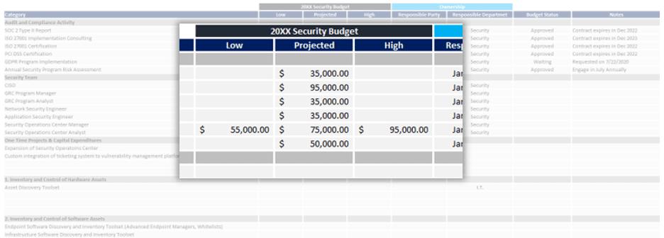Estimating Budget Ranges
