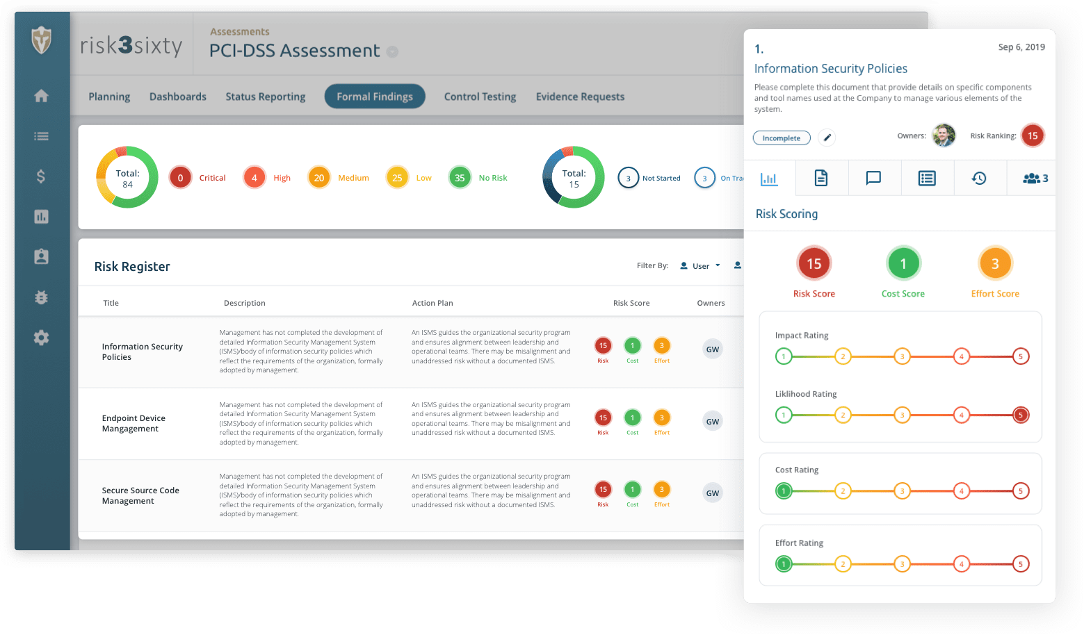 Risk Management Screen